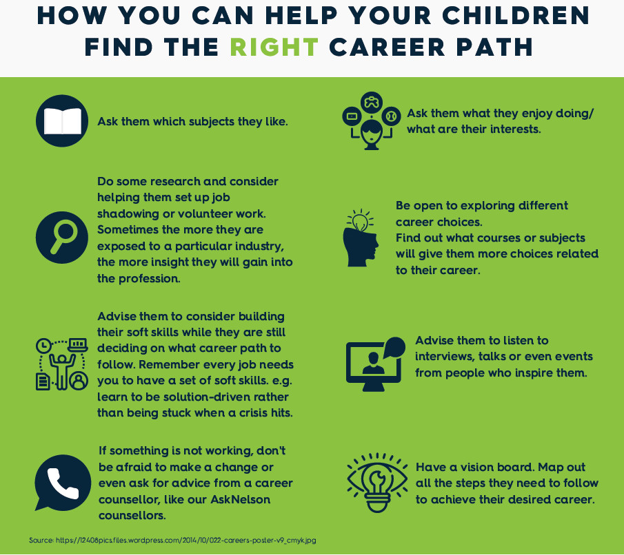 Help your child find their career path